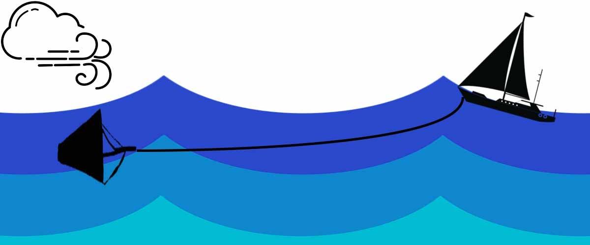 Sea anchor example 1