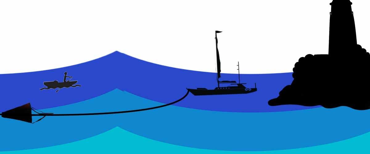Sea anchor example 2