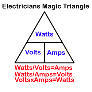 Watts Triangle calculations