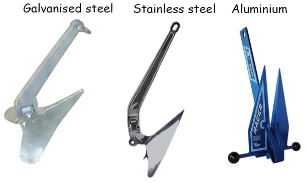 Anchor material types galvanised - stainless - aluminium