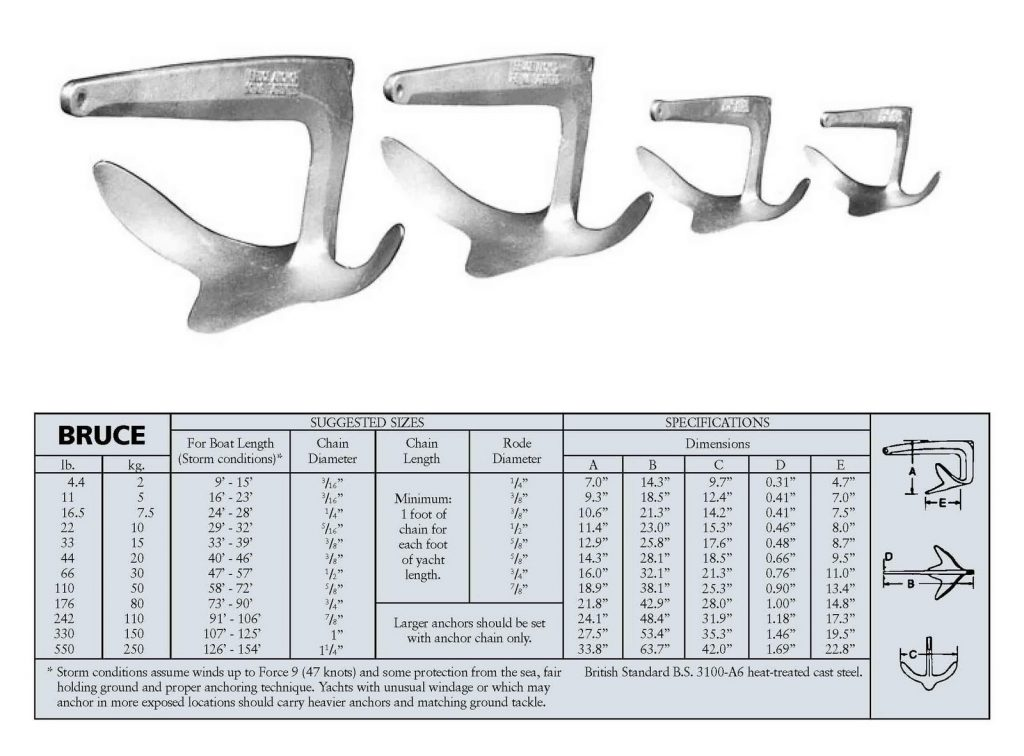 Galvanized Bruce Anchor size chart