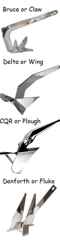 4 main types of anchors Bruce Claw - Danforth Fluke - CQR Plough - Delta Wing
